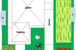 План застройки садового участка