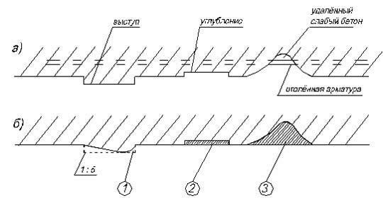 Выравнивание значительных участков поверхности земли
