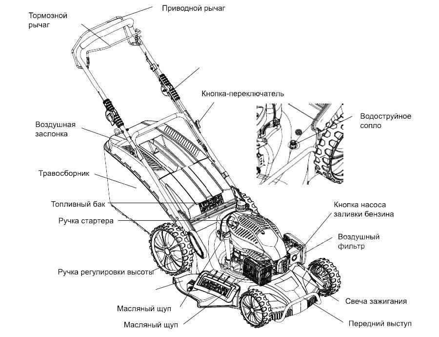 Схема бензиновой газонокосилки