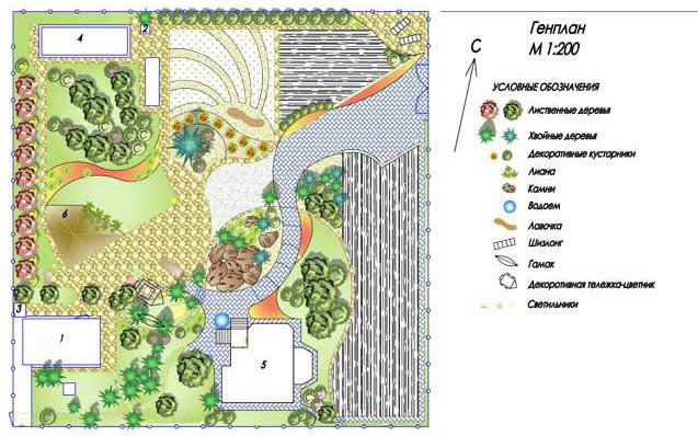Схема планировки дизайна участка