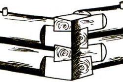 Схема сборки деревянного сруба в лапу