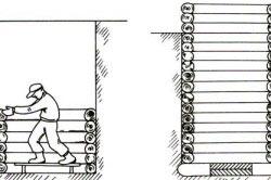 Схема сборки сруба колодца снизу вверх