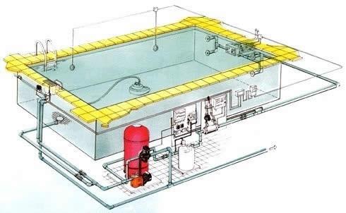 Схема установки оборудования для бассейна