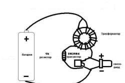 Схема намотки катушки