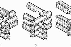 Угловые вырубки сруба