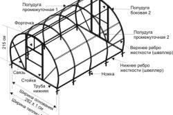 Конструкция теплицы из поликарбоната.