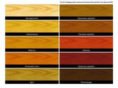 Чем обработать деревянную беседку: окрашивание, защита и повторная обработка
