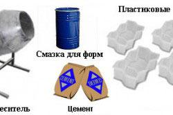 Компоненты, необходимые для производства плитки