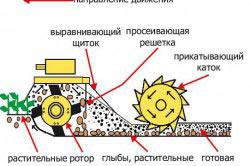 Пример работы фрезерного культиватора