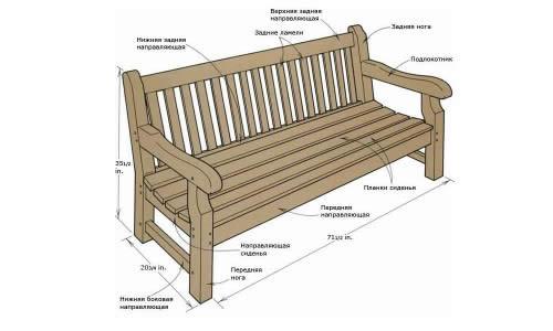 Схема садовой скамьи из досок