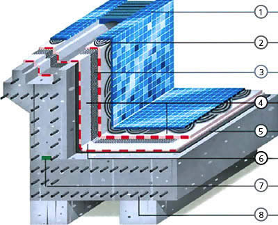 Схема устройства чаши переливного бассейна