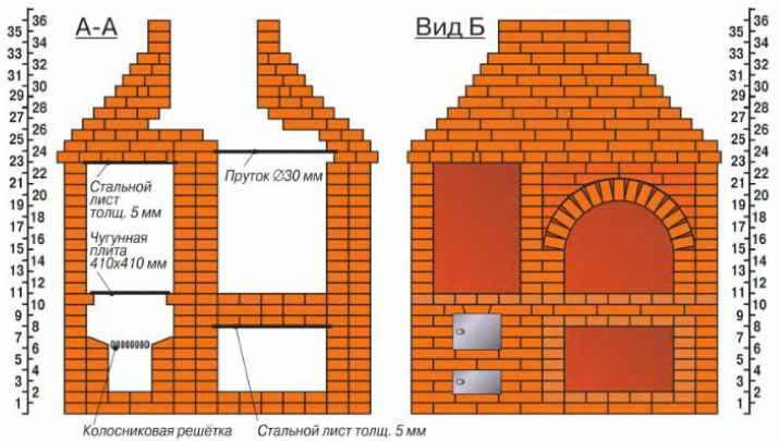 Схема кладки барбекю и фото проекты беседки и зоны барбекю