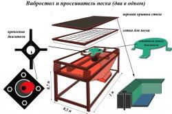 Конструкция вибростола для плитки