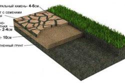 Укладка плитняка на основание из песка
