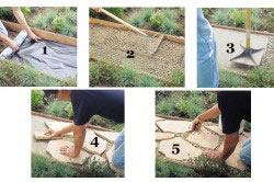 Процесс укладки плитняка на гравий