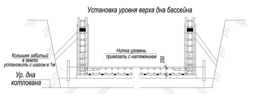 Установка уровня верха дна бассейна