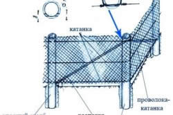 Схема установки угловых столбов.