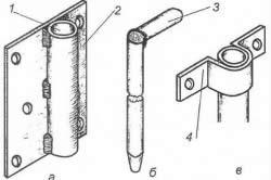 Схема шпингалета