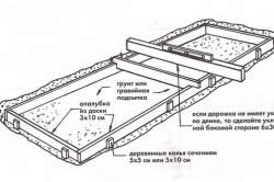 Схема опалубки для бетонной дорожки