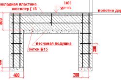 Схема-пример размеров откатных ворот