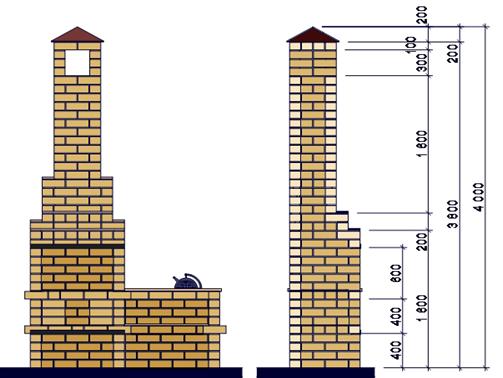 Образец постройки барбекю из