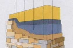 Схема облицовки угла декоративным камнем