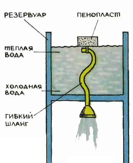 как сделать поплавок в летнем душе