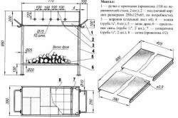 Схема самодельного мангала