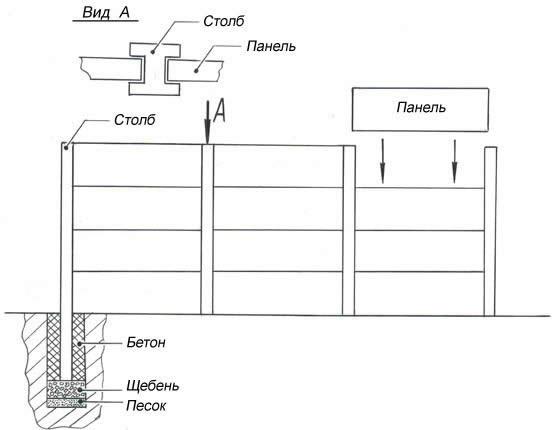 бетонный забор талдом
