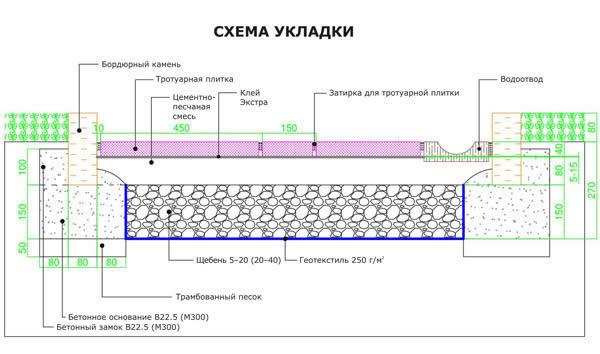 год Володиной состав укладки формы 20 снять квартиру Томске