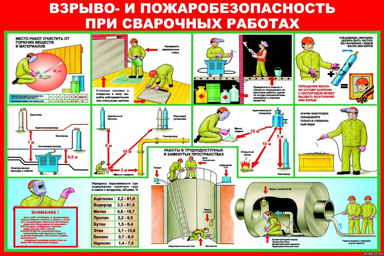 ГК РФ Статья 304. Защита прав собственника от нарушений, не