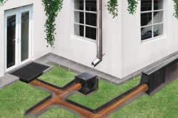 Устройство ливневой канализации.