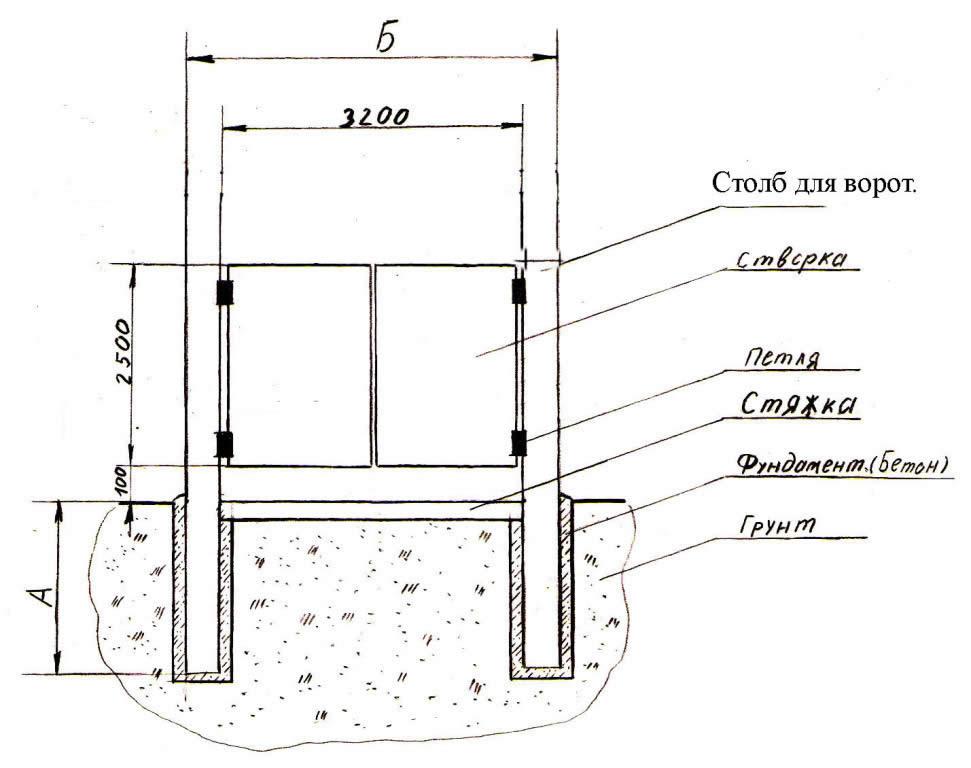 Схема дорожек на даче