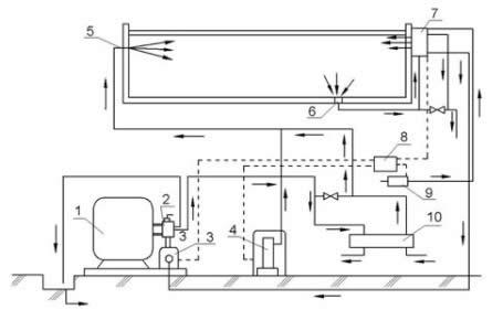 Схема оборотного водоснабжения малого бассейна