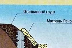 Укрепление берега с перепадом уровней