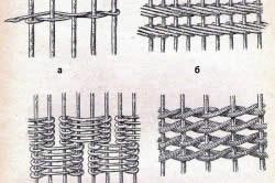Способы плетения из прутьев
