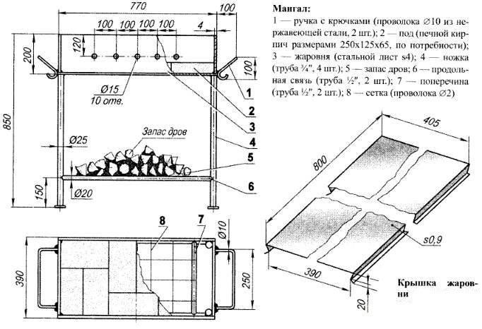 Мангал чертежи и пошаговая инструкция
