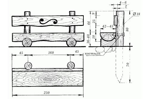 Как сделать лавку своими руками чертежи из металла