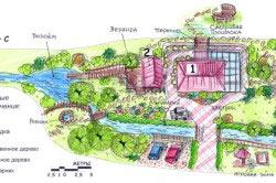 План дизайна коттеджного участка