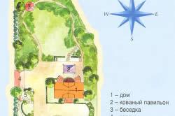 План ландшафтного дизайна сада