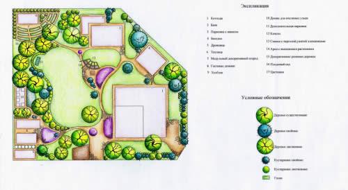 План ландшафтного дизайна участка