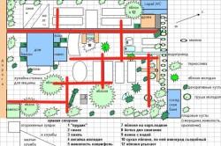 Подробный план зонирования участка