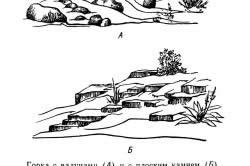 Схема альпийских горок