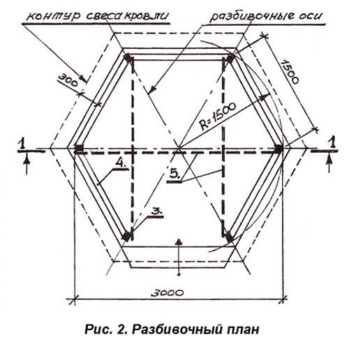 Крыша шестигранной беседки своими руками чертежи