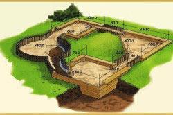Схема дачной детской площадки