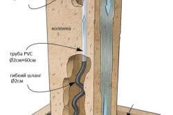 Как сделать водяной насос помпу в домашних условиях238