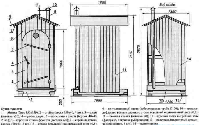 Схема деревянного туалета.