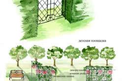 Схема детской площадки с живой изгородью