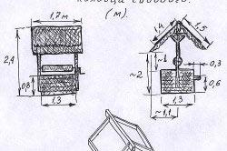 Схема габаритов декоративного колодца