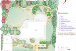 Схема генерального плана участка